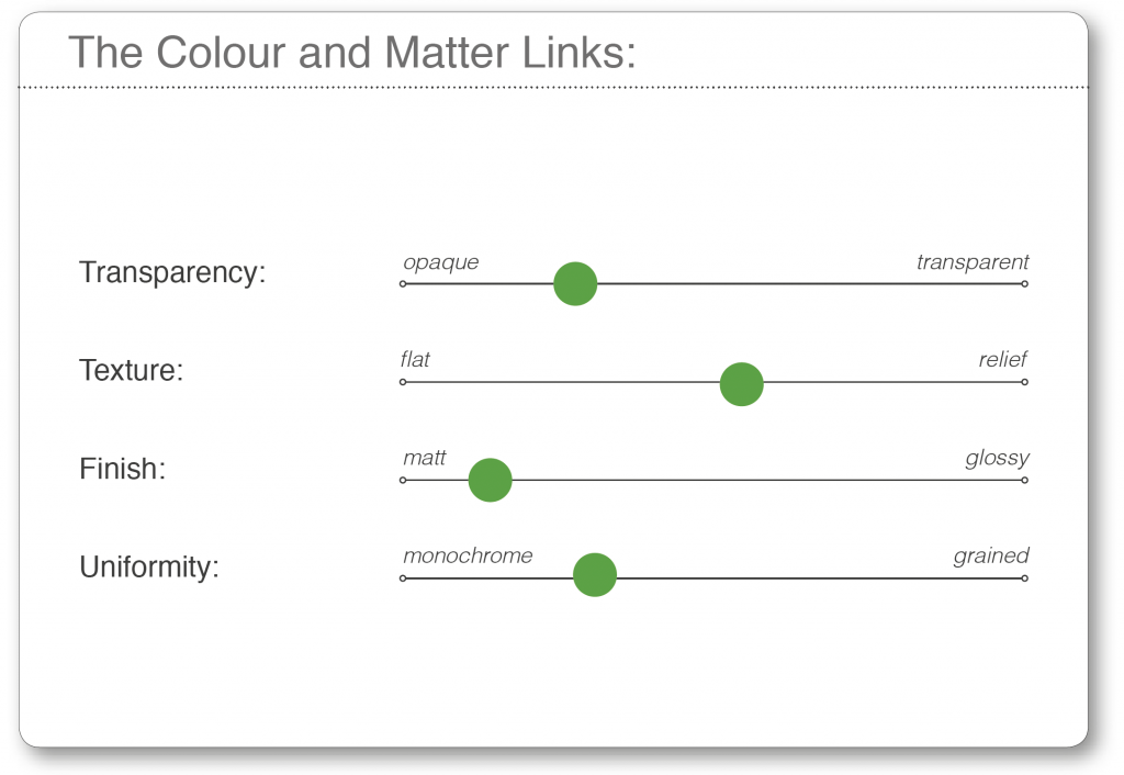 the colour and matter links