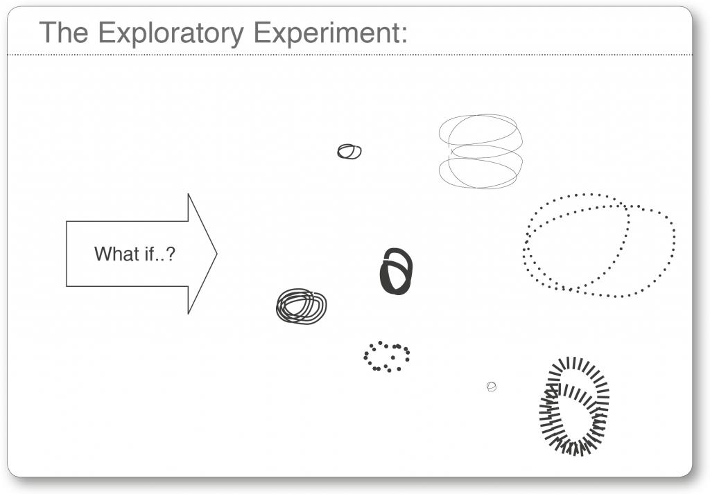 exploratory experiment