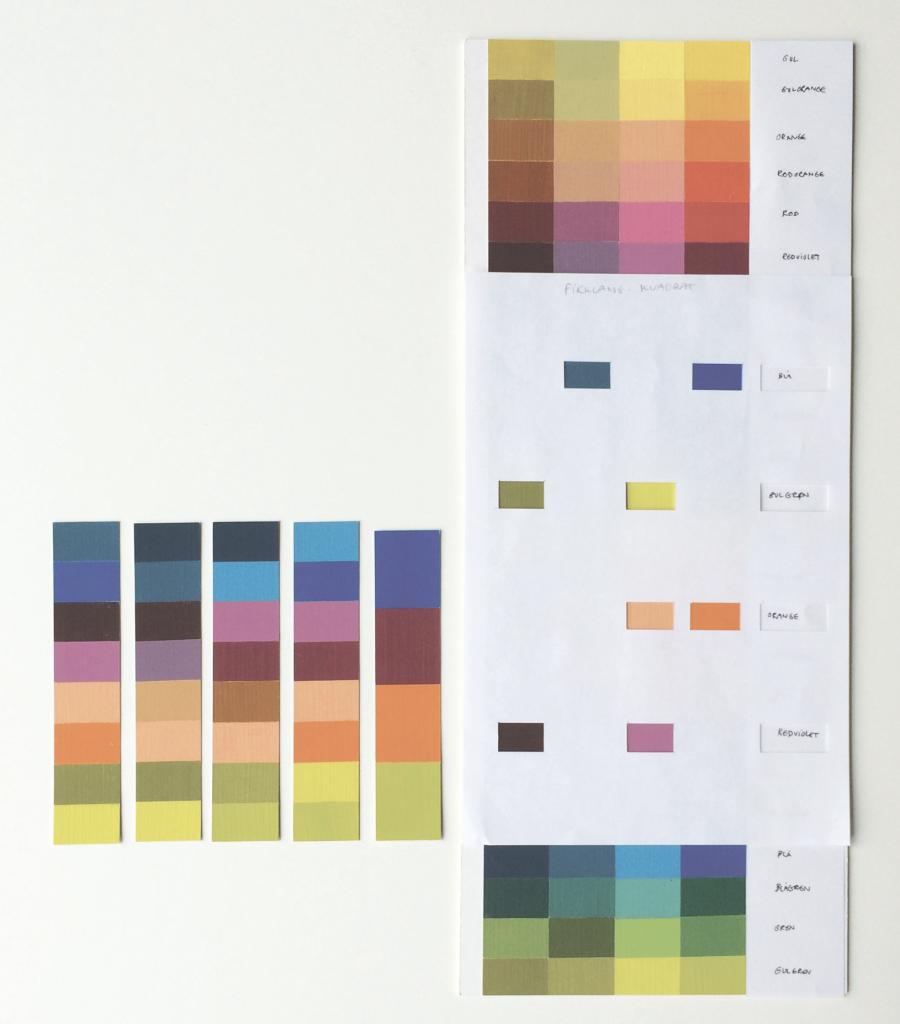 testing johannes ittens colour chords